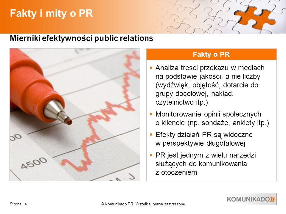 Fakty i mity o PR Mierniki efektywności public relations Fakty o PR
