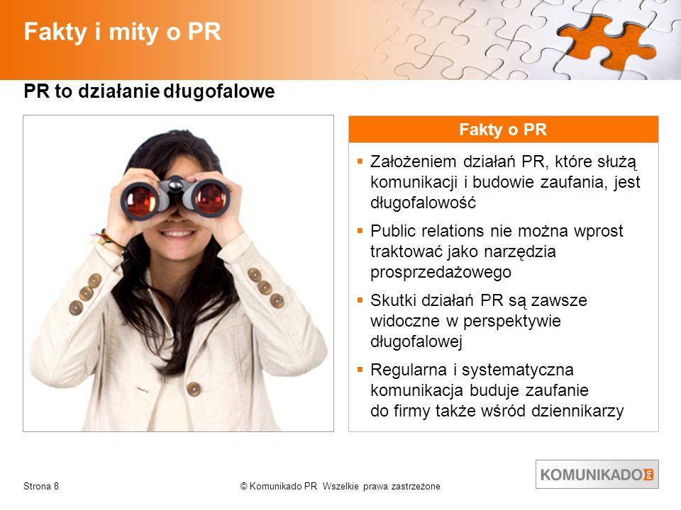 Fakty i mity o PR PR to działanie długofalowe Fakty o PR