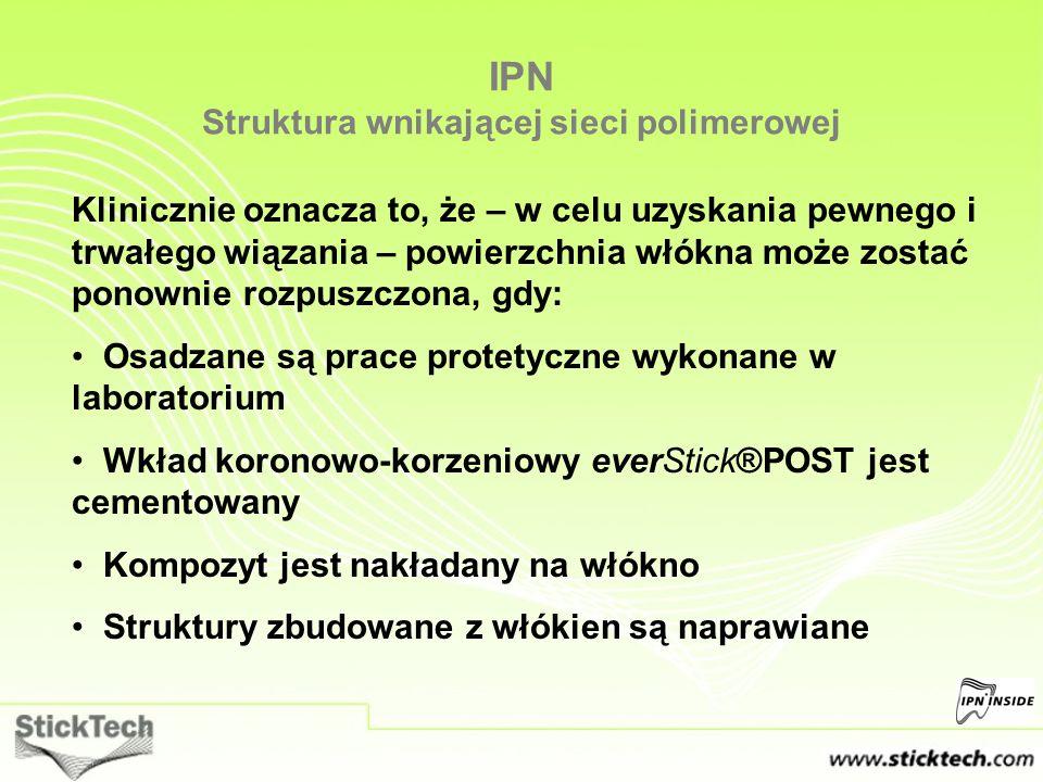IPN Struktura wnikającej sieci polimerowej