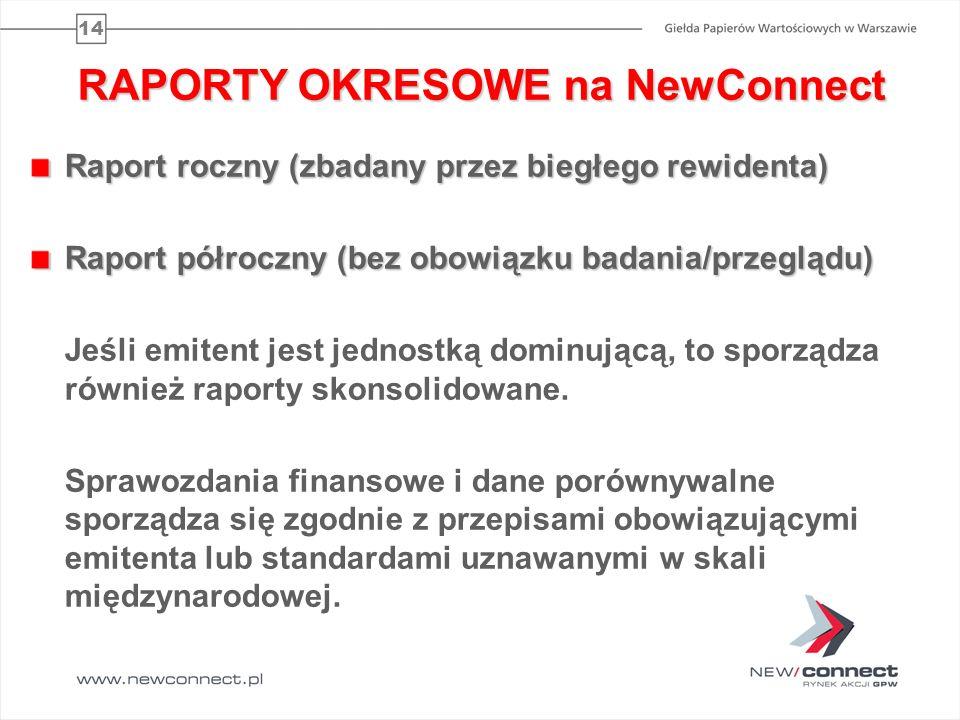 RAPORTY OKRESOWE na NewConnect