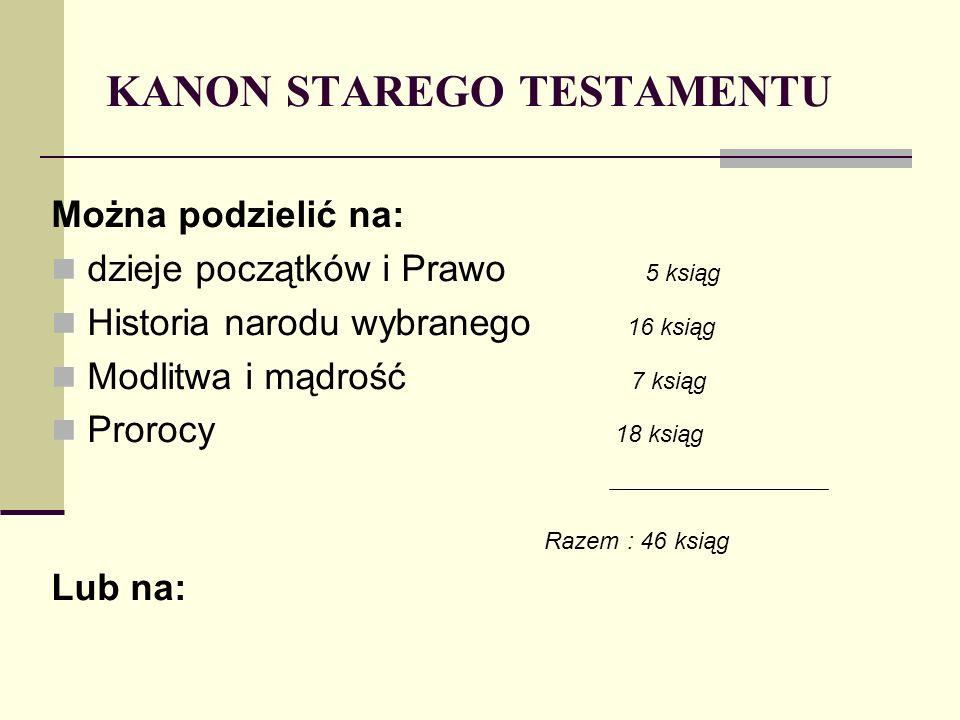 KANON STAREGO TESTAMENTU