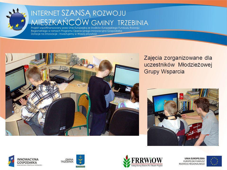 Zajęcia zorganizowane dla uczestników Młodzieżowej Grupy Wsparcia
