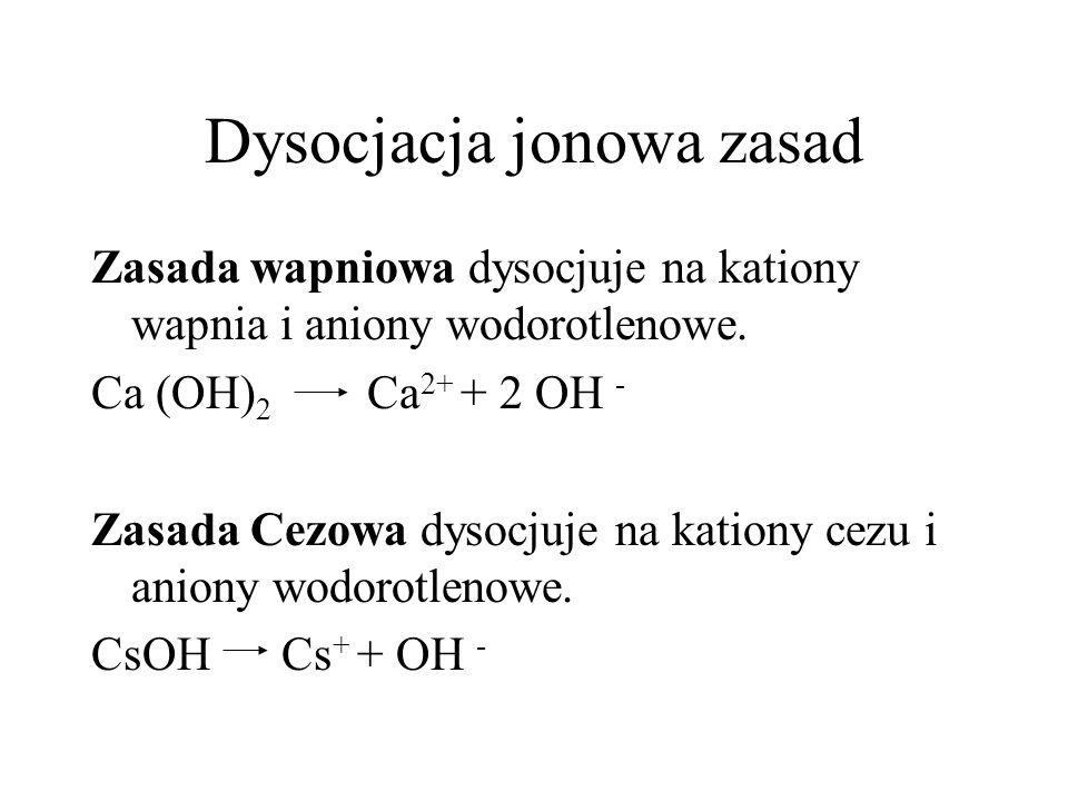 Dysocjacja jonowa zasad