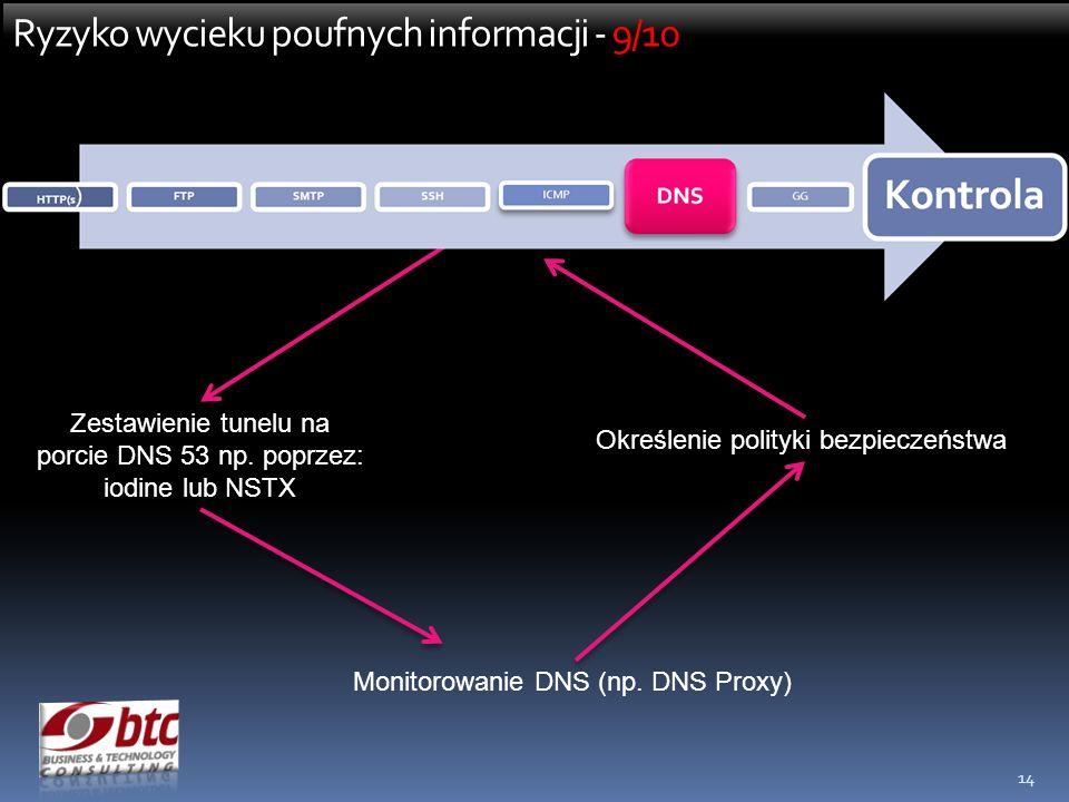 Zestawienie tunelu na porcie DNS 53 np. poprzez: iodine lub NSTX