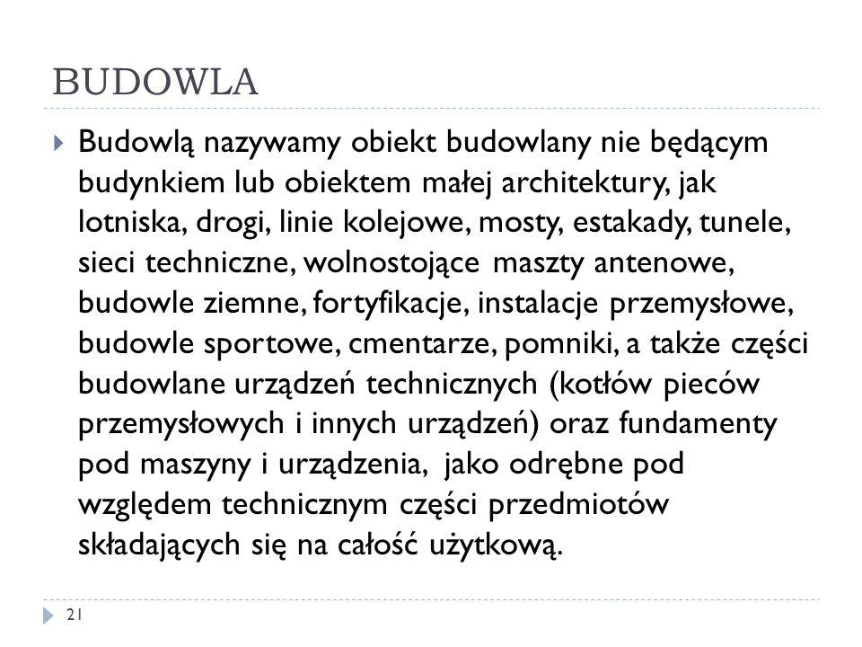 BUDOWLA