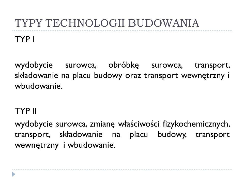 TYPY TECHNOLOGII BUDOWANIA