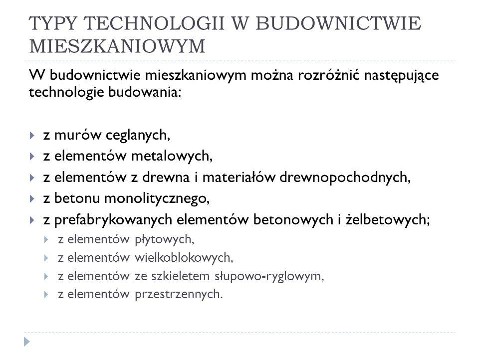 TYPY TECHNOLOGII W BUDOWNICTWIE MIESZKANIOWYM