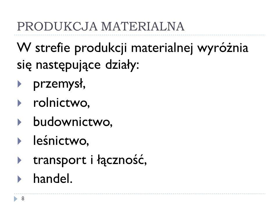 W strefie produkcji materialnej wyróżnia się następujące działy:
