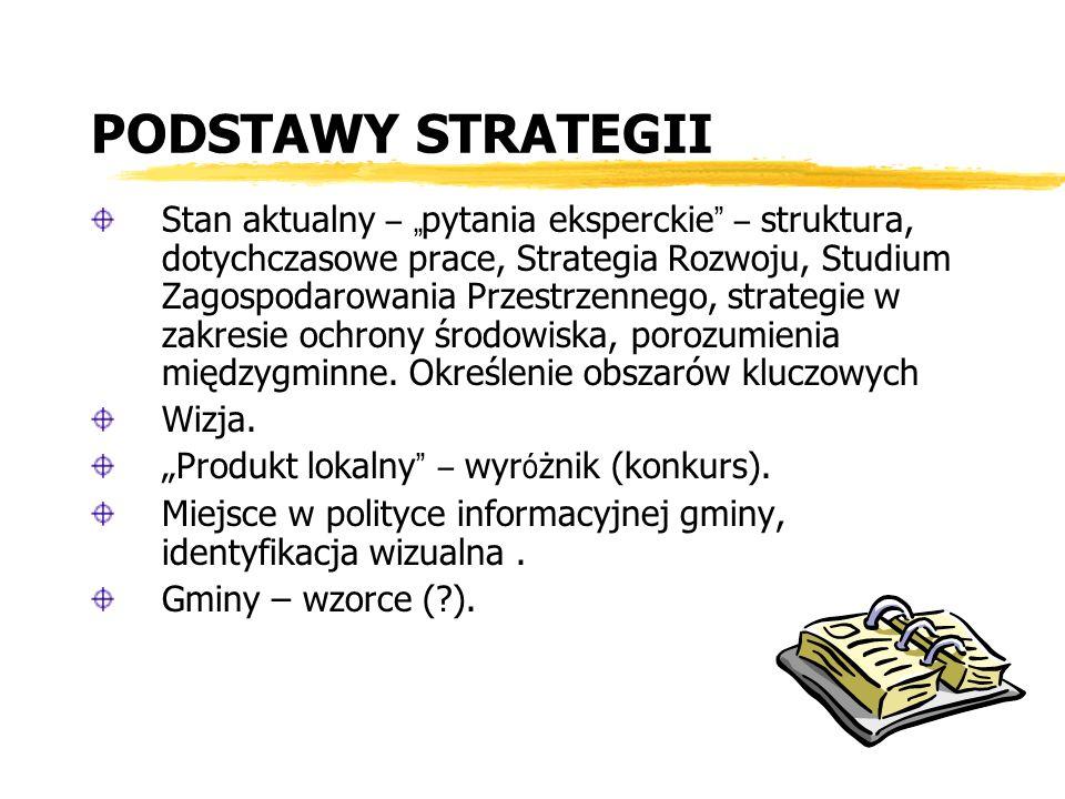 PODSTAWY STRATEGII