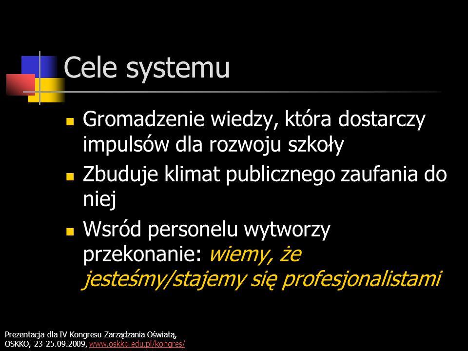 Cele systemu Gromadzenie wiedzy, która dostarczy impulsów dla rozwoju szkoły. Zbuduje klimat publicznego zaufania do niej.