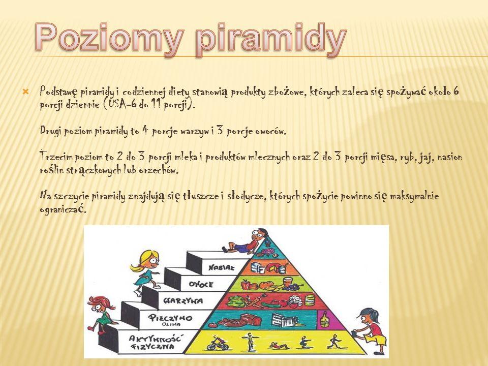 Poziomy piramidy
