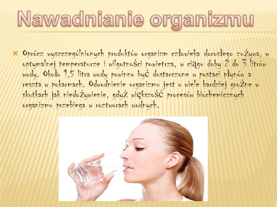 Nawadnianie organizmu