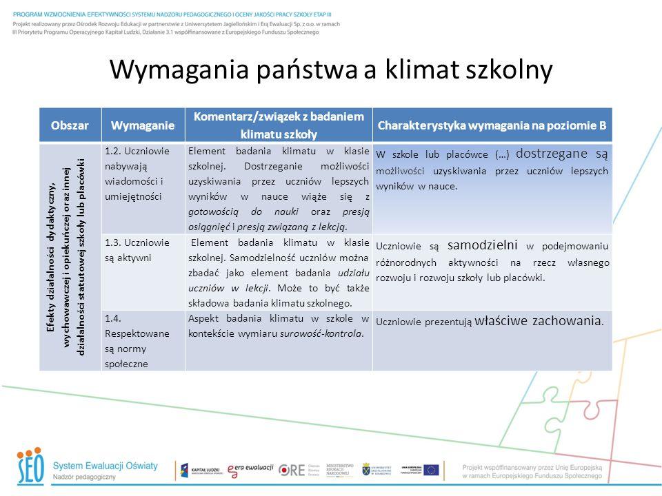 Wymagania państwa a klimat szkolny