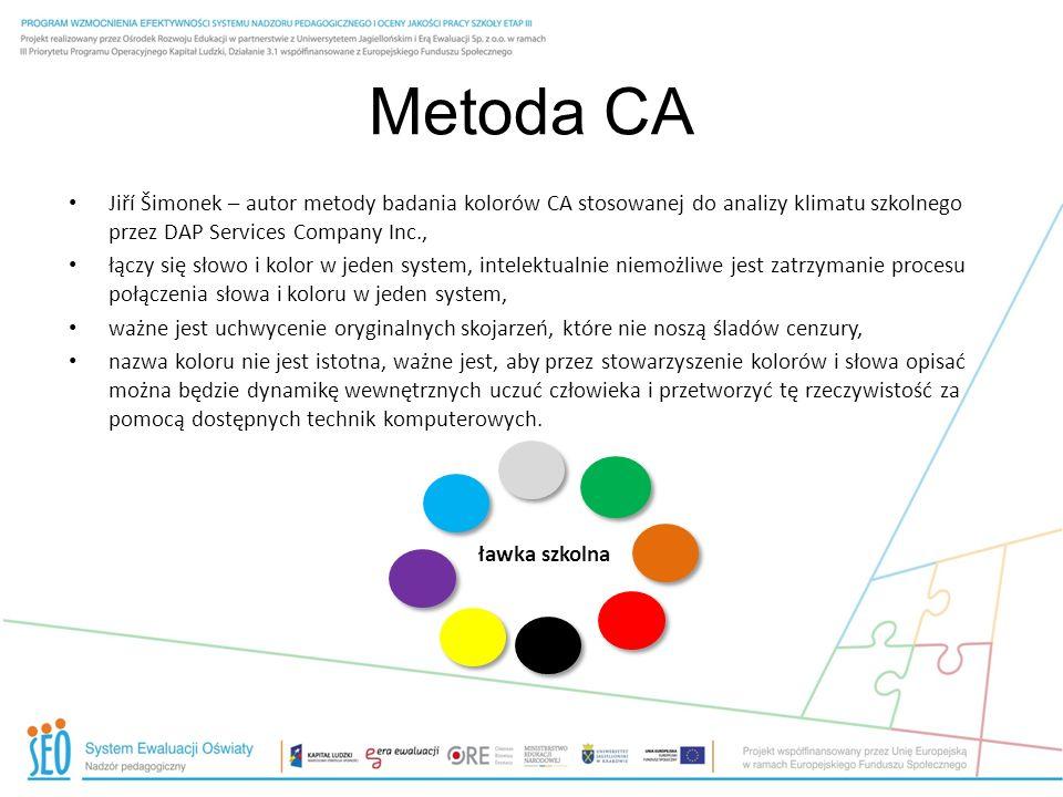 Metoda CAJiří Šimonek – autor metody badania kolorów CA stosowanej do analizy klimatu szkolnego przez DAP Services Company Inc.,