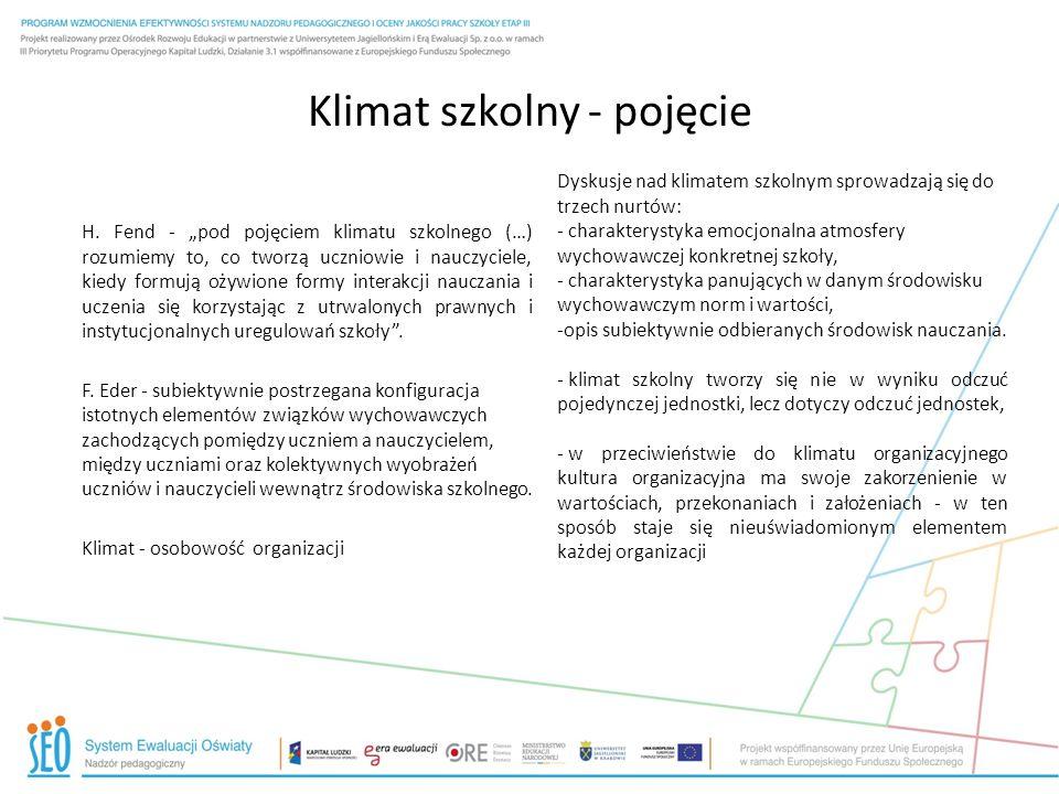 Klimat szkolny - pojęcie