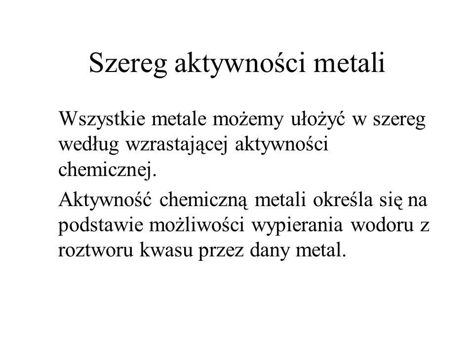 Szereg aktywności metali
