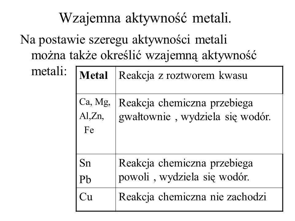 Wzajemna aktywność metali.