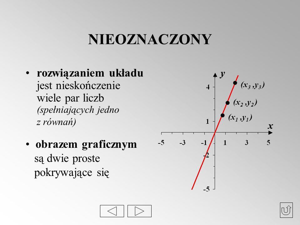 NIEOZNACZONY . rozwiązaniem układu jest nieskończenie wiele par liczb (spełniających jedno z równań)