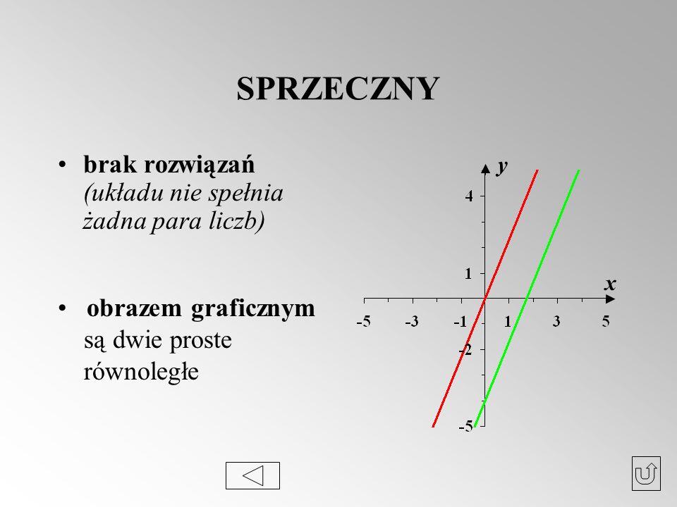 SPRZECZNY brak rozwiązań (układu nie spełnia żadna para liczb)