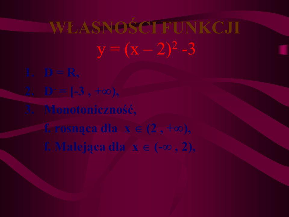WŁASNOŚCI FUNKCJI y = (x – 2)2 -3