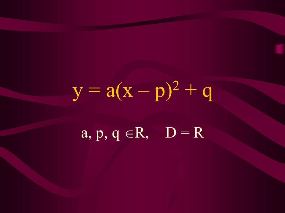 y = a(x – p)2 + q a, p, q R, D = R