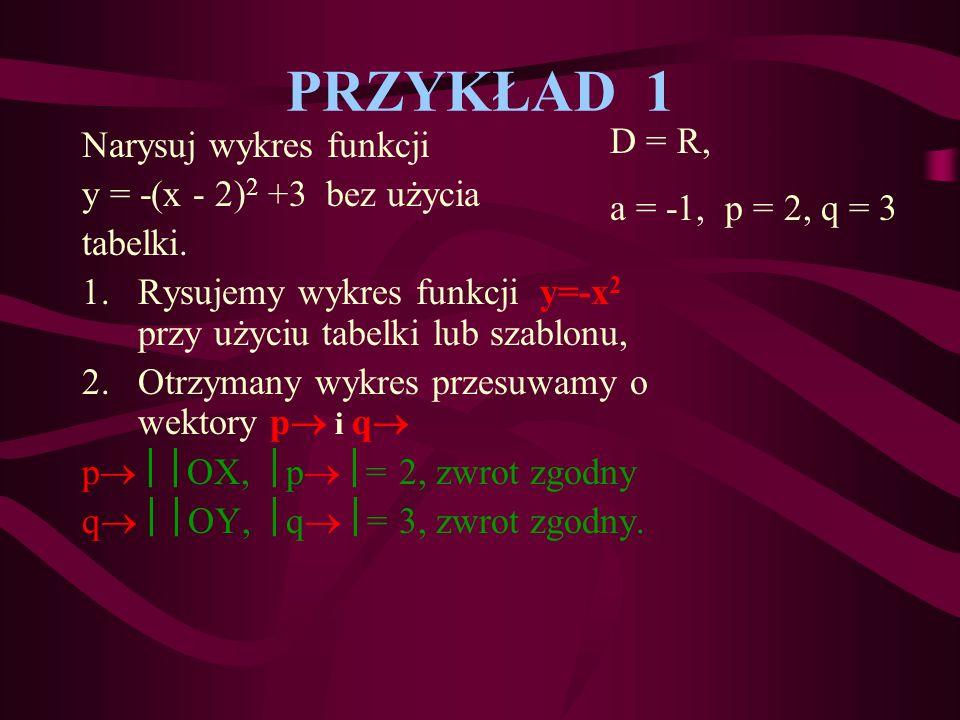 PRZYKŁAD 1 D = R, Narysuj wykres funkcji a = -1, p = 2, q = 3