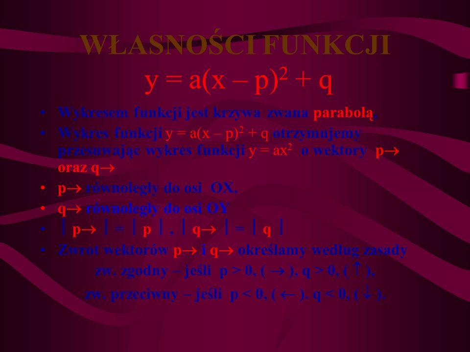 WŁASNOŚCI FUNKCJI y = a(x – p)2 + q