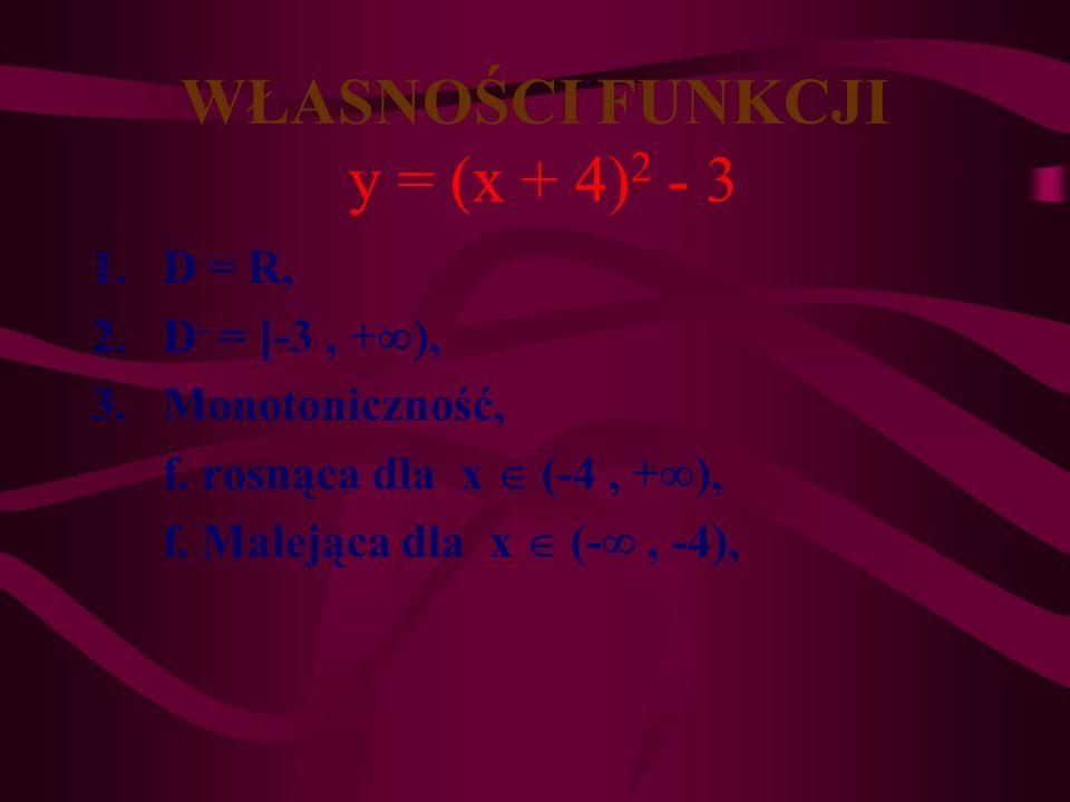 WŁASNOŚCI FUNKCJI y = (x + 4)2 - 3