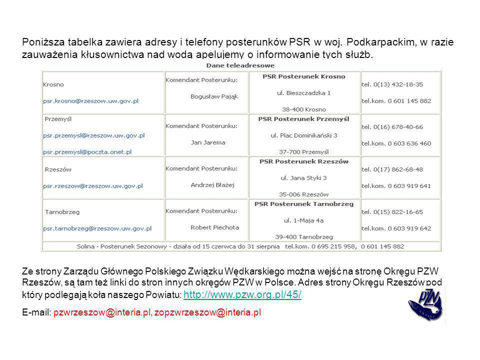 Poniższa tabelka zawiera adresy i telefony posterunków PSR w woj