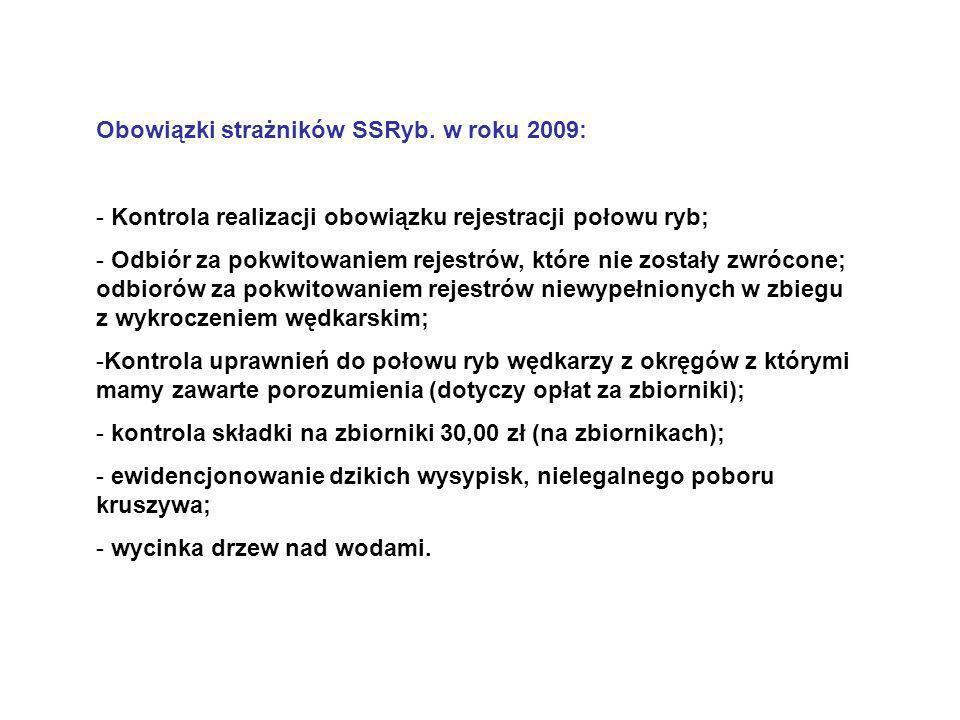 Obowiązki strażników SSRyb. w roku 2009: