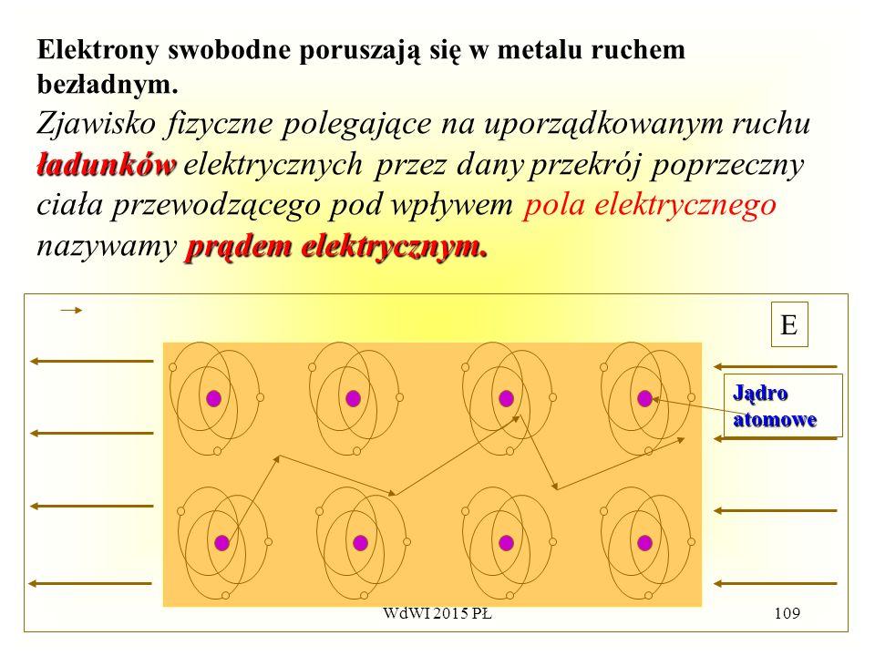 Elektrony swobodne poruszają się w metalu ruchem bezładnym.