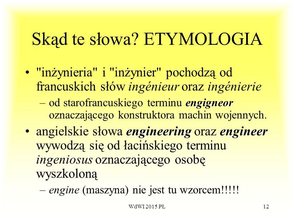 Skąd te słowa ETYMOLOGIA