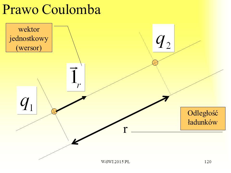 Prawo Coulomba r wektor jednostkowy (wersor) Odległość ładunków