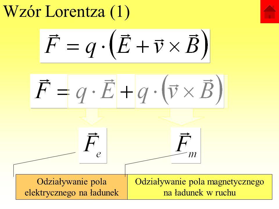 Wzór Lorentza (1) Odziaływanie pola elektrycznego na ładunek