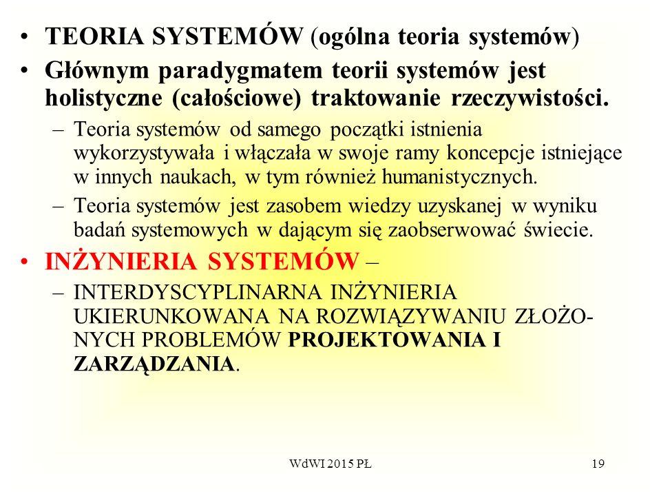 TEORIA SYSTEMÓW (ogólna teoria systemów)
