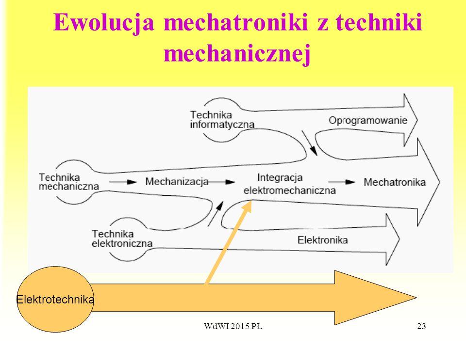 Ewolucja mechatroniki z techniki mechanicznej