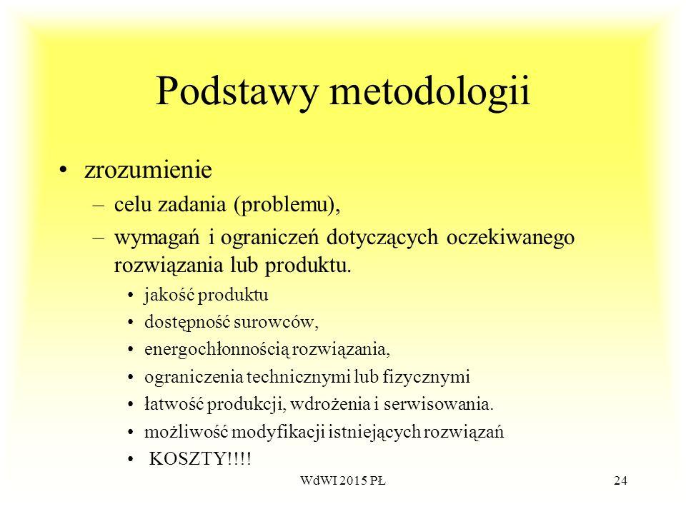 Podstawy metodologii zrozumienie celu zadania (problemu),