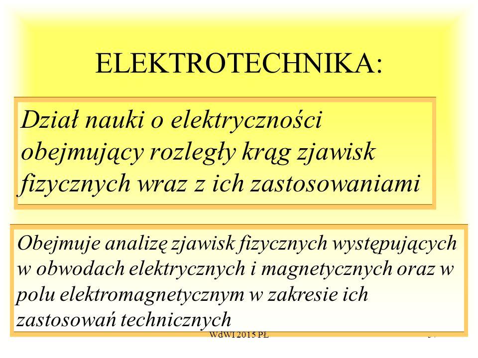 ELEKTROTECHNIKA: Dział nauki o elektryczności obejmujący rozległy krąg zjawisk fizycznych wraz z ich zastosowaniami.