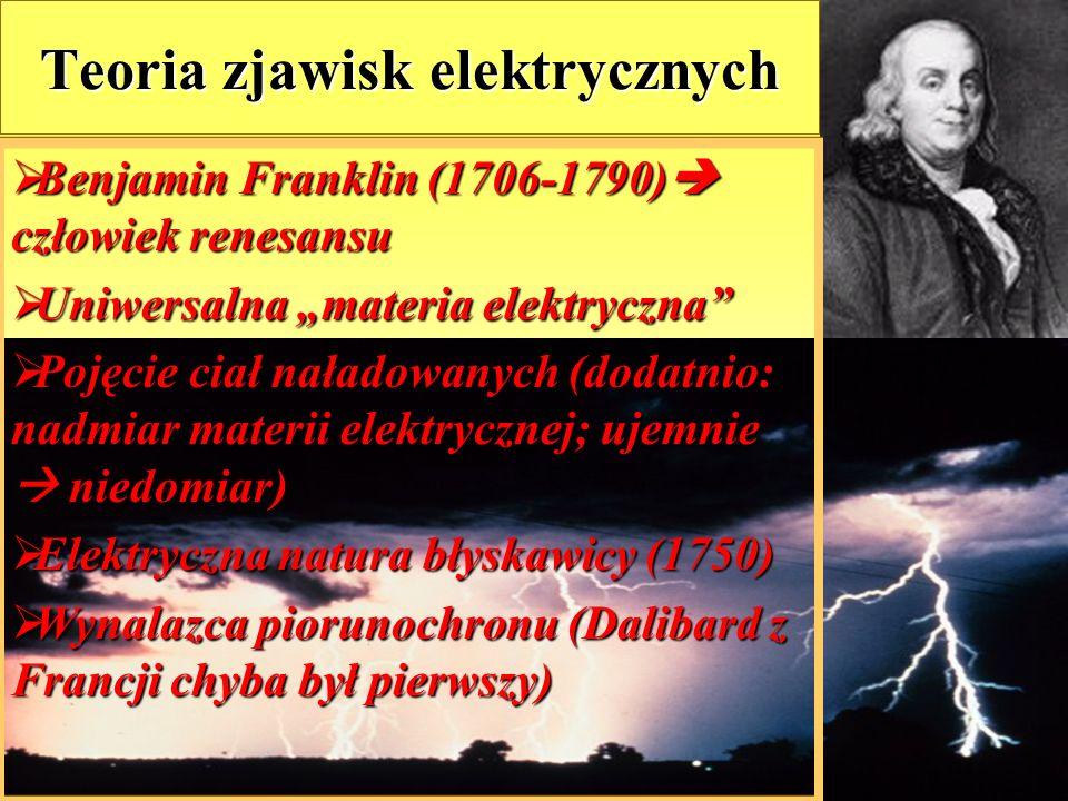 Teoria zjawisk elektrycznych