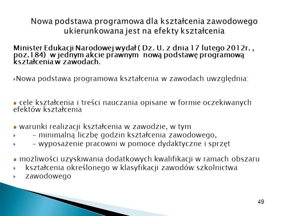 Nowa podstawa programowa kształcenia w zawodach uwzględnia: