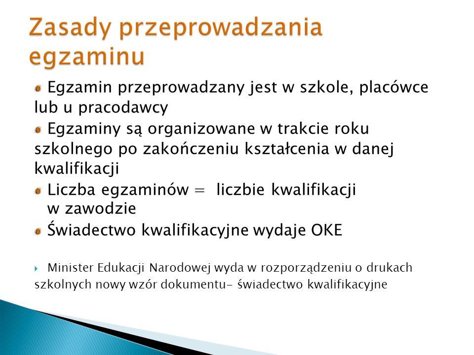 Egzamin przeprowadzany jest w szkole, placówce lub u pracodawcy