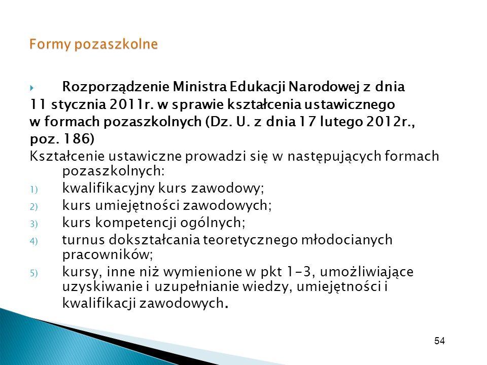 Rozporządzenie Ministra Edukacji Narodowej z dnia
