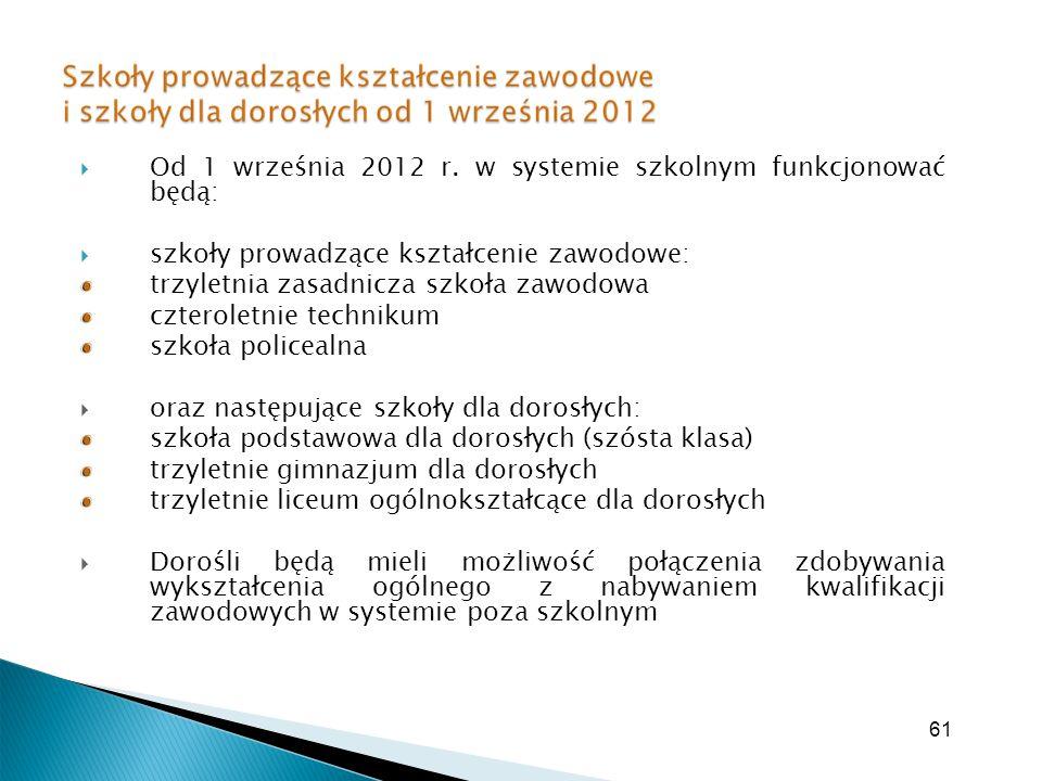 Od 1 września 2012 r. w systemie szkolnym funkcjonować będą: