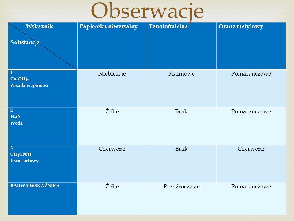 Obserwacje Wskaźnik Substancja Papierek uniwersalny Fenoloftaleina
