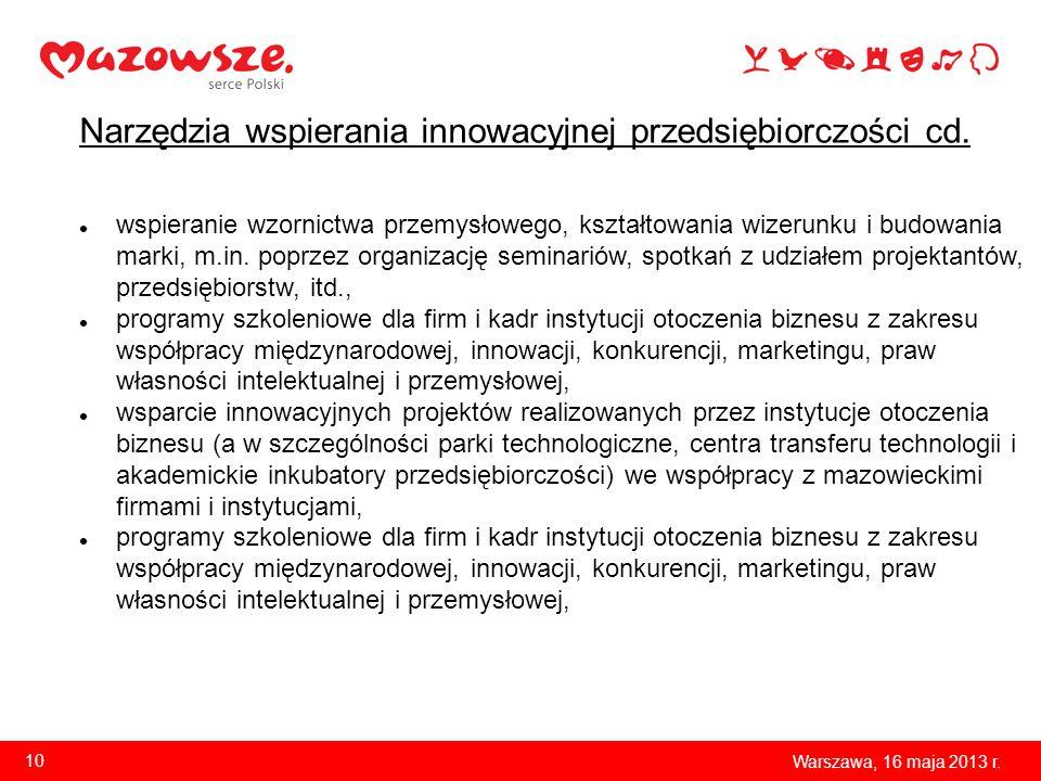Narzędzia wspierania innowacyjnej przedsiębiorczości cd.