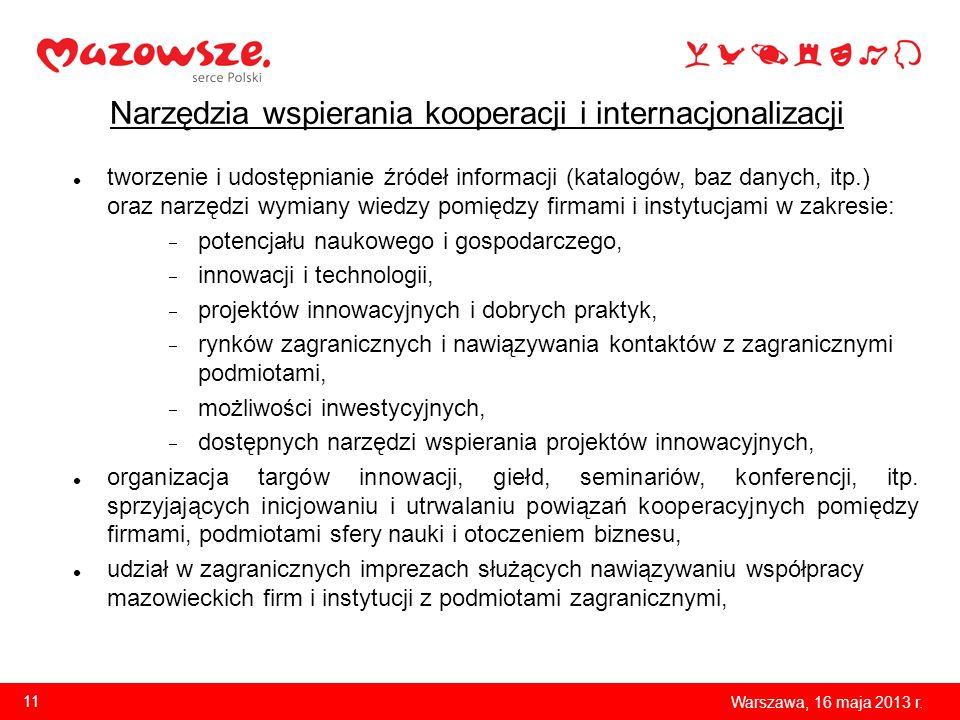 Narzędzia wspierania kooperacji i internacjonalizacji