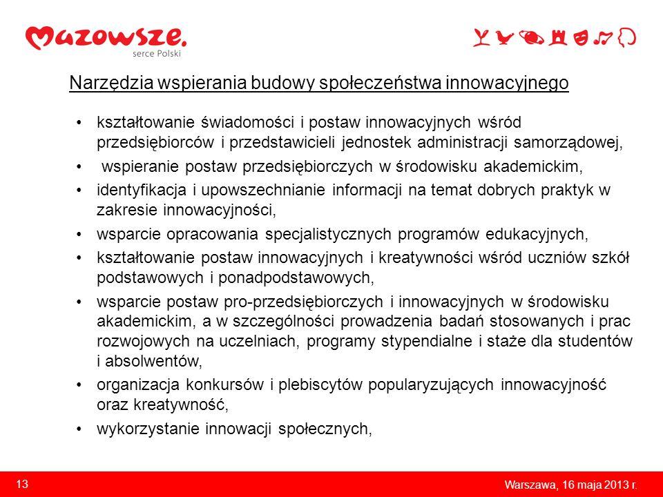 Narzędzia wspierania budowy społeczeństwa innowacyjnego