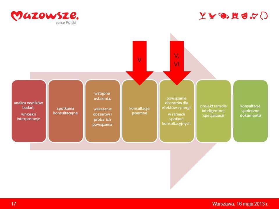 V, VI V Warszawa, 16 maja 2013 r. analiza wyników badań,