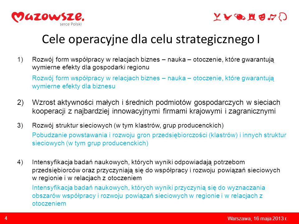 Cele operacyjne dla celu strategicznego I