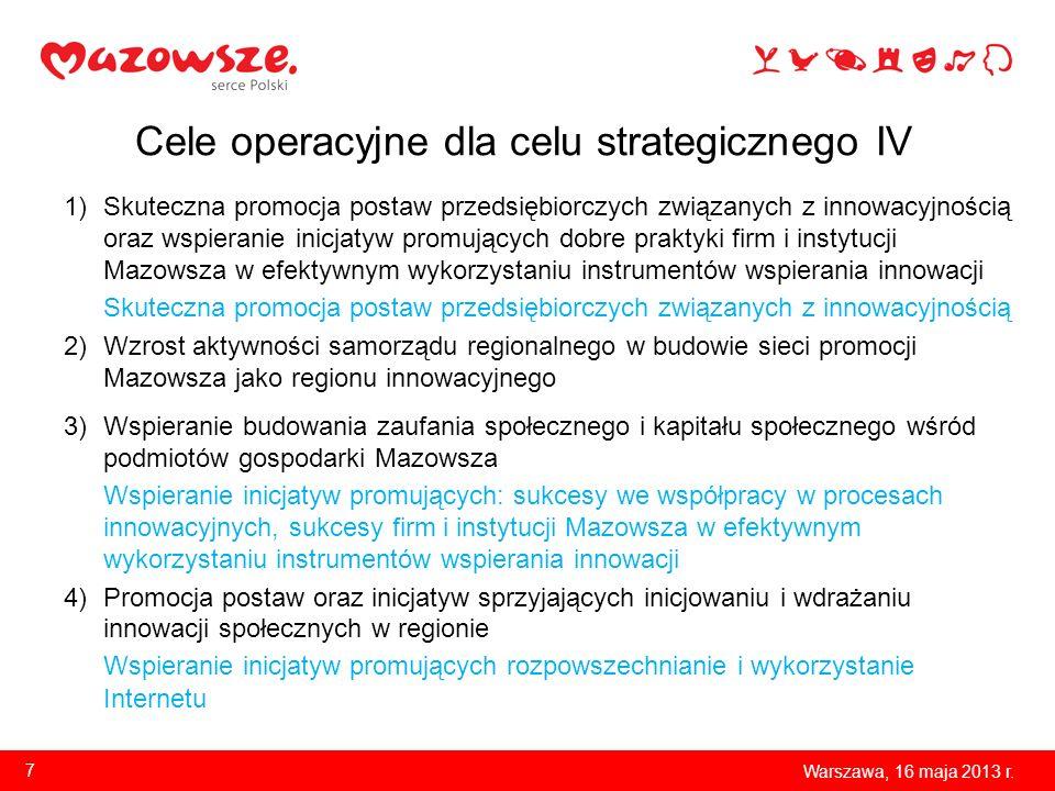 Cele operacyjne dla celu strategicznego IV